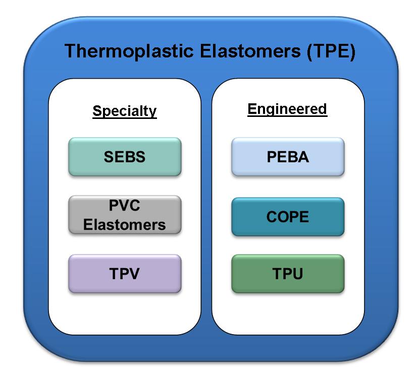 TPE-Family-Icon