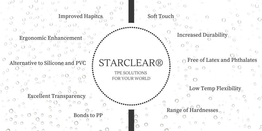 StarClear®_Benefits