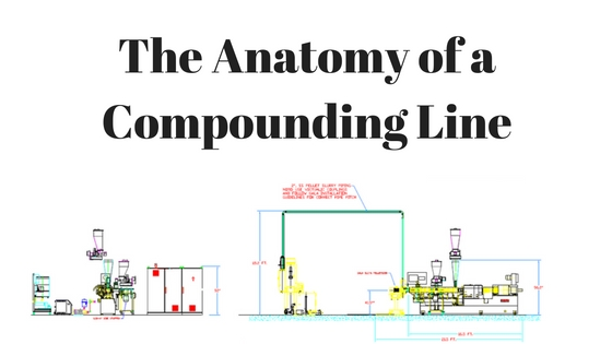 The Anatomy of a Compounding Line-Header