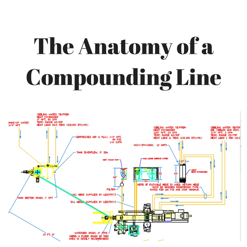 The Anatomy Of A Compounding Line Part 2